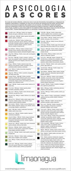 A psicologia das cores, uma poderosa ferramenta para designers, arquitetos e dec… – Uñas Coffing Maquillaje Peinados Tutoriales de cabello Graphisches Design, House Design, Graphic Design, Interior Design, Tadelakt, Typography, Lettering, Color Theory, Feng Shui