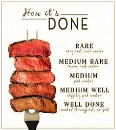Calling all meat lovers! Learn about Meat / Steak Doneness or 'the condition of being cooked to a desired degree' to know what a perfect beef steak is like! Carne Asada, Cooking Tips, Cooking Recipes, Cooking Steak, Cooking Shop, Steak Recipes, Meat Steak, Steak Cuts, Medium Well