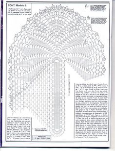 A Beaut Oval Rug [Free Crochet Pattern and Video Tutorial Crochet Tablecloth Pattern, Crochet Doily Diagram, Crochet Doily Patterns, Crochet Chart, Thread Crochet, Filet Crochet, Crochet Motif, Crochet Stitches, Crochet Dollies