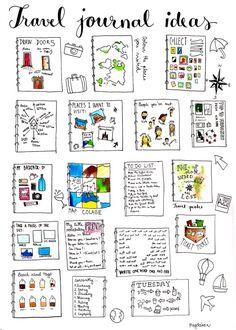 Travel Journal Page Inspiration scrapbook 15 Inspiring Travel Bullet Journal Ideas for Every Wanderlust Travel Journal Pages, Bullet Journal Travel, Trip Journal, Bullet Journals, Best Travel Journals, Study Journal, Travel Books, Journal Covers, Art Journals
