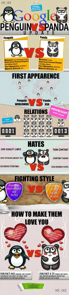Graphics, SEO : Google Penguin vs Google Panda