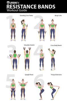 The Ultimate Resistance Band Workout Guide Fitness Workouts, Workout Hiit, Workout Guide, Easy Workouts, At Home Workouts, Chair Workout, Workout Body, Gym Fitness, Fitness Quotes