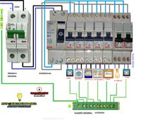 Esquemas eléctricos: cuadro para vivienda electrico Home Electrical Wiring, Electrical Layout, Electrical Projects, Electrical Installation, Electrical Engineering, Distribution Board, House Wiring, Engineering Projects, Computer Programming