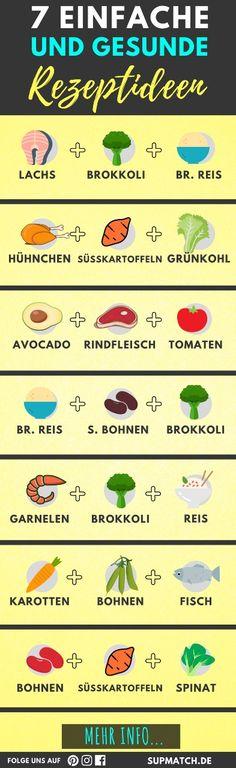 7 einfache und gesunde Rezeptideen für Fitness Anfänger.