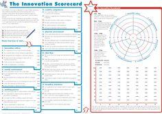The Innovation Scorecard™ – Idélaboratoriet – Innovation and Idea Management Consulting Services #albertobokos
