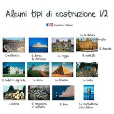 Alcuni tipi di costruzione 1/2 #impariamoitaliano #learnitalian #learningitalian #italianvocabulary #studyitalian #linguaitaliana #languages #parliamoitaliano #italianlanguage #languagelearning #italianol2 #aprenderitaliano #speakitalian #italianonline #italianlessons #italianteacher #italianopertutti #italianoperstranieri #dailyitalian #everydayitalian #litalianoacasatua
