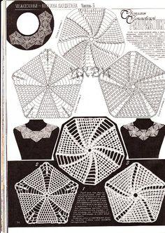 antic pattern