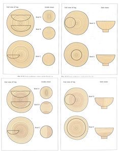 Easy Woodturning Lathe Plans Ideas: A Look At Effective DIY Wood Turning Programs - Mental Man Cave Wood Turning Lathe, Wood Turning Projects, Wood Lathe, Lathe Projects, Wood Projects, Bowl Turning, Woodturning Tools, Woodworking Kits, Diy Holz