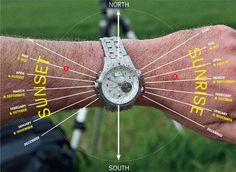 How to track the sun for perfect landscape photos.  Besides letting you know it's time to get up to capture that glorious sunrise, a common analogue wristwatch can also tell you from which direction the sun will be rising and setting.