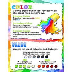 Seven Elements Of Art Poster Set