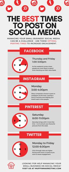 The Best Times To Post on Social Media #Infographic #SocialMedia