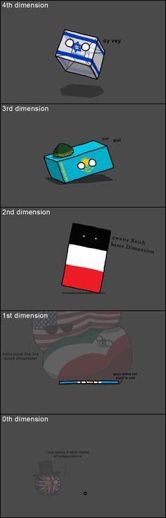 Dimensions ( Israel, Kazakhstan, Reichtangle, Guatemala, Sealand ) by zimonitrome #polandball #countryball #flagball
