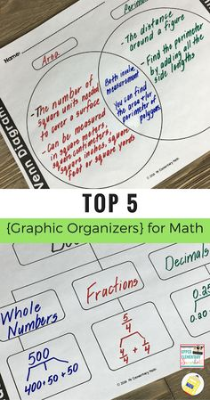 Upper Elementary Snapshots: Top 5 Graphic Organizers for Math