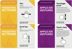 Touch Gesture Reference Cards