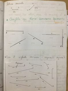 """Poligoni e non poligoni """"appunti di geometria """""""