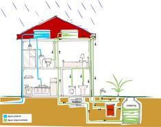 Resultado de imagem para condominio sustentavel