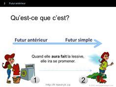Futur antérieur grammaire française