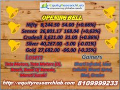 Tata Steel, Bank Of Baroda, Yes Bank, Tata Motors, Nifty, Tips, Future, Future Tense, Counseling