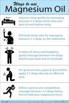 Transdermal magnesium therapy offers significant advantages when compared to other forms of magnesium therapy. Here's an infographic we made on how you can use Magnesium Oil daily. Live a healthy life, ...a SaroLife!™ Buy This Great|Awesome|Nice|exelent|Recommended Today|Now!}