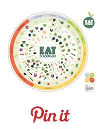 A visual calendar showing when  which veggies are in season by eatseasonably.co.uk