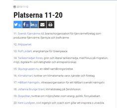 Lista: 100 opinionsbildare med störst makt i sociala medier http://miljoaktuellt.se/undersokning-100-mest-inflytelserika-opinionsbildarna-inom-sociala-medier/ . Plats 11-20 http://miljoaktuellt.se/11-20/ .
