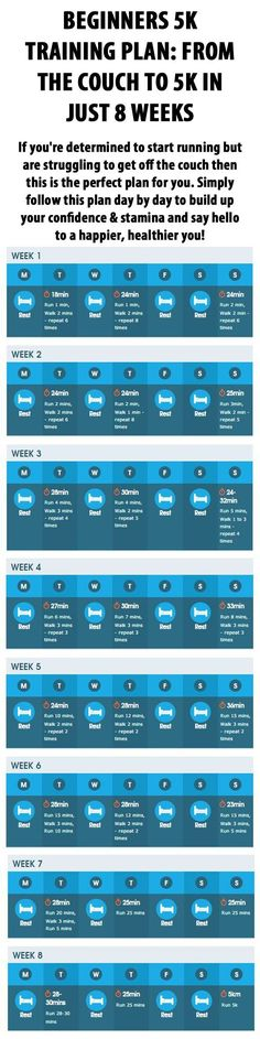 BEGINNERS 5K TRAINING PLAN: FROM THE COUCH TO 5K IN JUST 8 WEEKS: http://therunningbug.co.uk/training-advice/running-training/plans/5k-plans/b/weblog/archive/2010/08/31/beginners-5k-training-plan.aspx?utm_source=Pinterest&utm_medium=Pinterest%20Post&utm_campaign=running-training #running #runningplan #trainingplan #5k