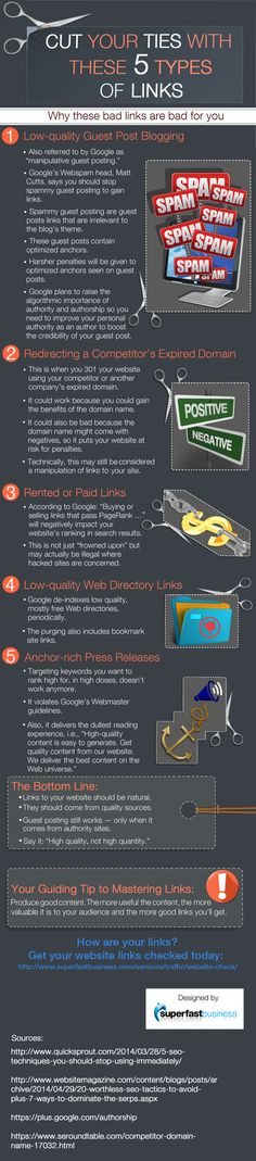 Cut Your Ties With These 5 Types Of Links