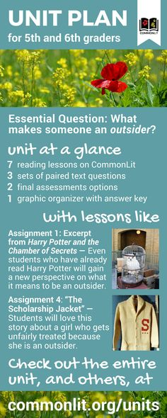 CommonLit has ready-to-go unit plans! Here's a taste of one of our many thematic units. Visit www.commonlit.org/units to see more! 6th Grade Reading, 6th Grade Ela, Middle School Reading, Middle School English, Sixth Grade, Esl Lessons, Reading Lessons, Reading Resources, School Lessons