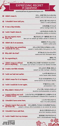 These are phrases you need to know when you want to express your regret in Japanese. I wish I hadn't done it. しなければよかったと思ってる. shinakereba yokatta to omotte