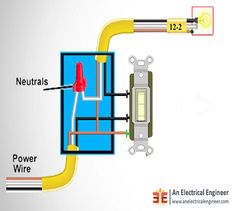 Advantage and Disadvantage of Grounded and Ungrounded Neutral System - An Electrical Engineer Preventive Maintenance, Power Wire, Electrical Engineering, Neutral, Power Engineering