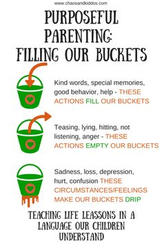 """Teaching how actions impact others is a valuable lesson in self-control, emotions, relationships & behavior. Teach your kids """"Is this filling my bucket?"""""""
