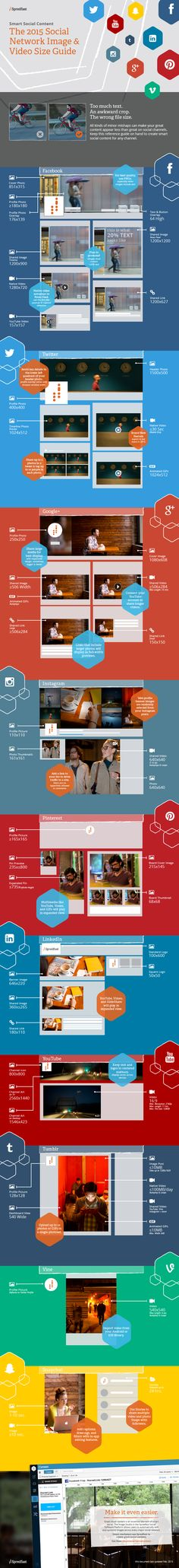 The 2015 Social Network Image & Video Size Guide - Spredfast