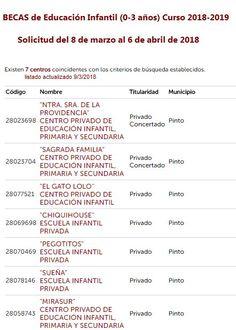 #Becas para centros educativos privados 'autorizados' en la Comunidad de #Madrid, de primer ciclo de educación infantil (0-3 años).  #eduPinto #SIOEP Madrid, Community, Studio