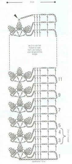 bordures décoratives .,puntas