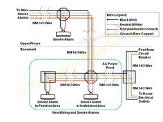 hard wired smoke detectors diagram 2008 jeep patriot fuse box fire alarm wiring electric en 2019 pinterest how to install a hardwired photo tutorial ac power circuit and ceiling junction for the new detector with diagrams