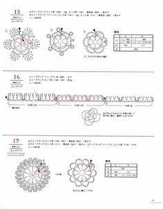 ISSUU - AO - Lacework Flower Motif 100 de Mariangela Sorbilli