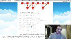 Increaserr review using Octane from Jono amstrong and a bang bang profit... Text Message Marketing, Marketing Channel, Bang Bang, Text Messages, Case Study, Bangs, Texts, Campaign, Fringes