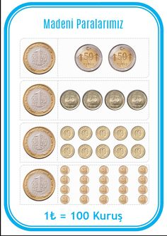 We have prepared for you our coin and paper money posters pdf f . Classroom Activities, Preschool Activities, Working Memory, Teaching Math, Math Lessons, School Projects, Third Grade, Education, House