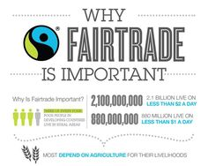 Chitter2Chatter: Why is fair trade important?