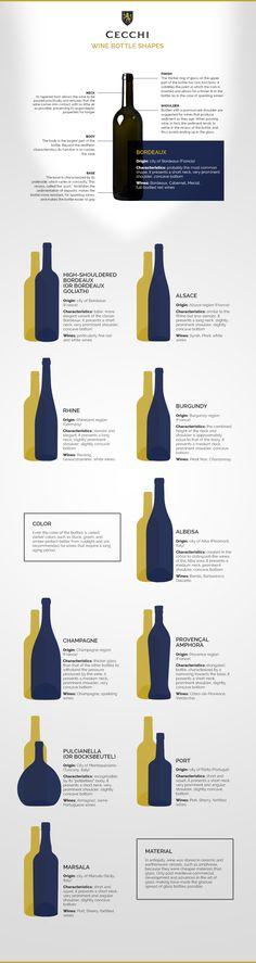 Wine_Bottle_Shapes_Infographic_Cecchi