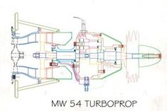 Turboprop Jet Engine Plans free Micro Jet Engine, Turbine Engine, Aircraft Design, Mechanical Engineering, Technical Drawing, Aviation, How To Plan, Techno, Daddy