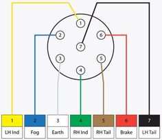 wiring diagram for semi plug - Google Search | Stuff | Pinterest ...