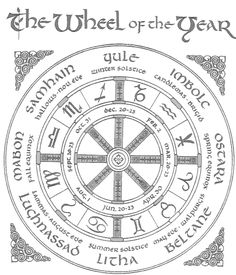 This Wheel of the Year parchment is a beautiful rendition of the pagan calendar. The Wheel of the Year Poster depicts astrological signs and where they are in relation to the Sabbats. Pagan Calendar, Moon Calendar, Witch Coloring Pages, Colouring, Solstice And Equinox, Pagan Festivals, Grimoire Book, Wiccan Spells, Beltane