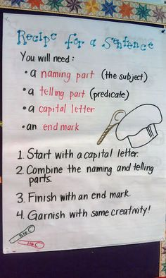 Sentence structure anchor chart.  The purpose is to teach students to write sentences correctly and completely.