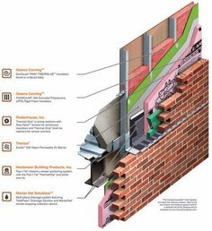 Masonry cavity wall system (October 2014) CavityComplete wall system for steel stud with masonry veneer construction including components from five companies to form a compatible, code-compliant, and warranteed system. http://www.nxtbook.com/nxtbooks/cbp/201410/#/28