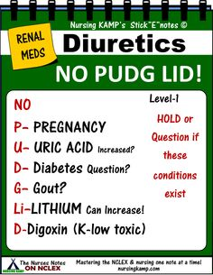 Prior to giving  Diiuuretics these patients history should be assessed since they can complicate the administration of the diuretic- GOUT no pregnancy The nurses notes nursing kamp Study Sheets StickEnotes
