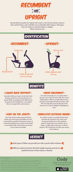 Recumbent versus Upright Exercise Bike Infographic. If you don't know which bike to use at the gym, this will help you decide.