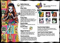 Skelita Calaveras from Monster High by AnaAosPedacos.deviantart.com on @deviantART