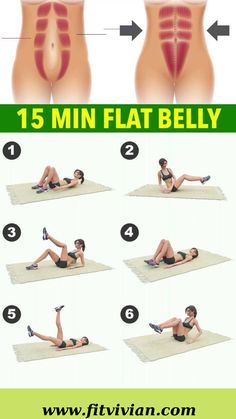 Fitness Workouts, Fitness Workout For Women, Gym Workouts Women, Abs Workout Routines, Lifting Workouts, Fitness Diet, Yoga Fitness, Weights Workout For Women, Weekly Workouts