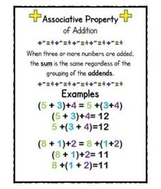 best associative property images  math properties properties of  associative property of addition